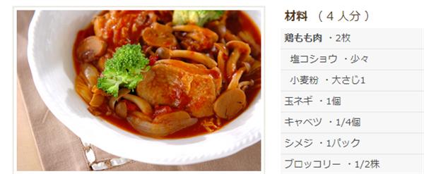 tomatochicken 料理の幅が広がった!万能野菜「キャベツ」レシピまとめ